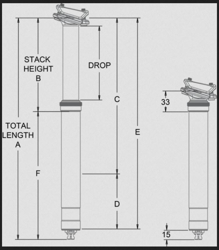 Dropper Chart1
